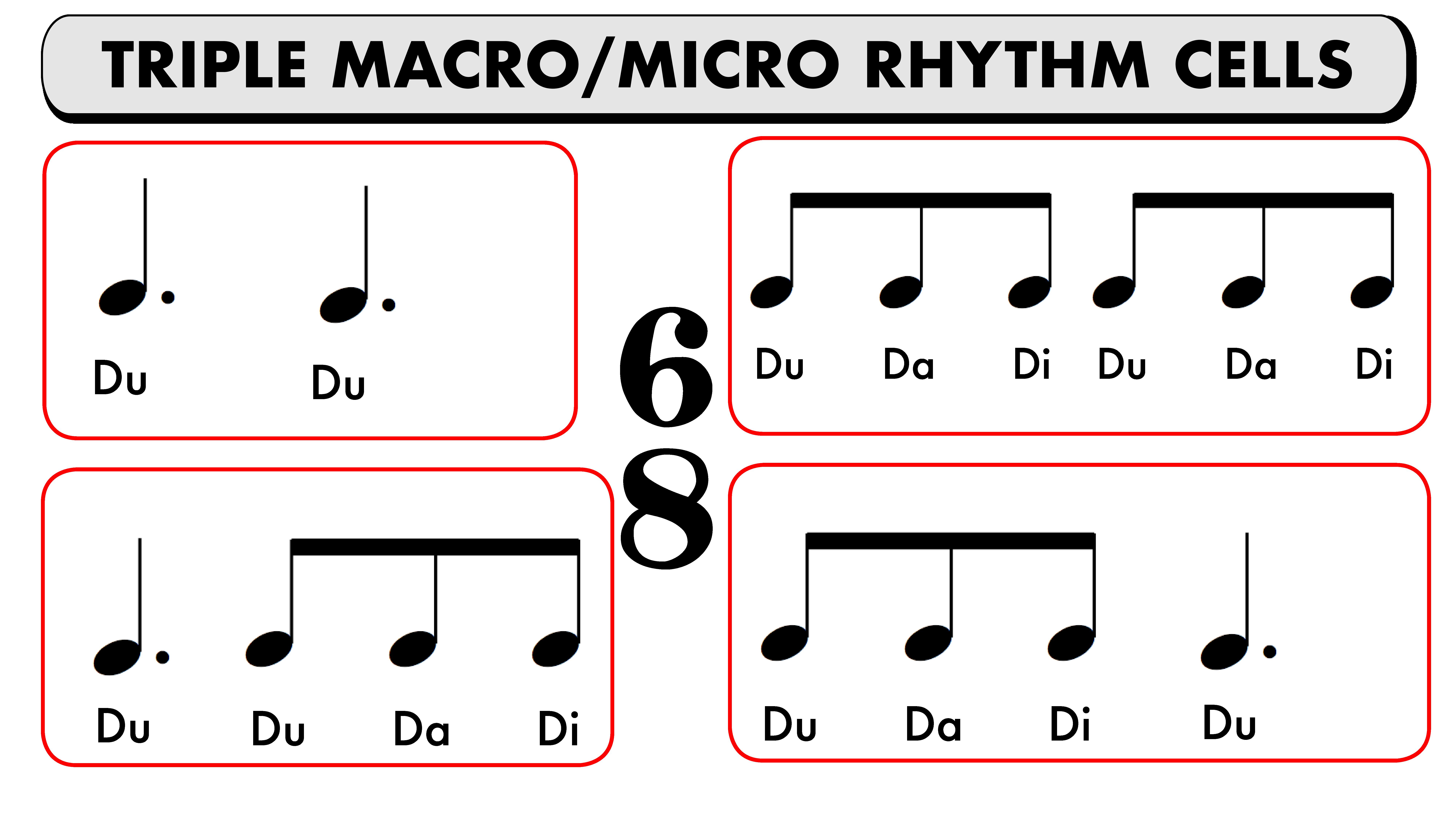 "1.2 Triple Macromicro.6 85 copy - ""The Literate Musician"" Teacher Slideshows (2nd edition)"